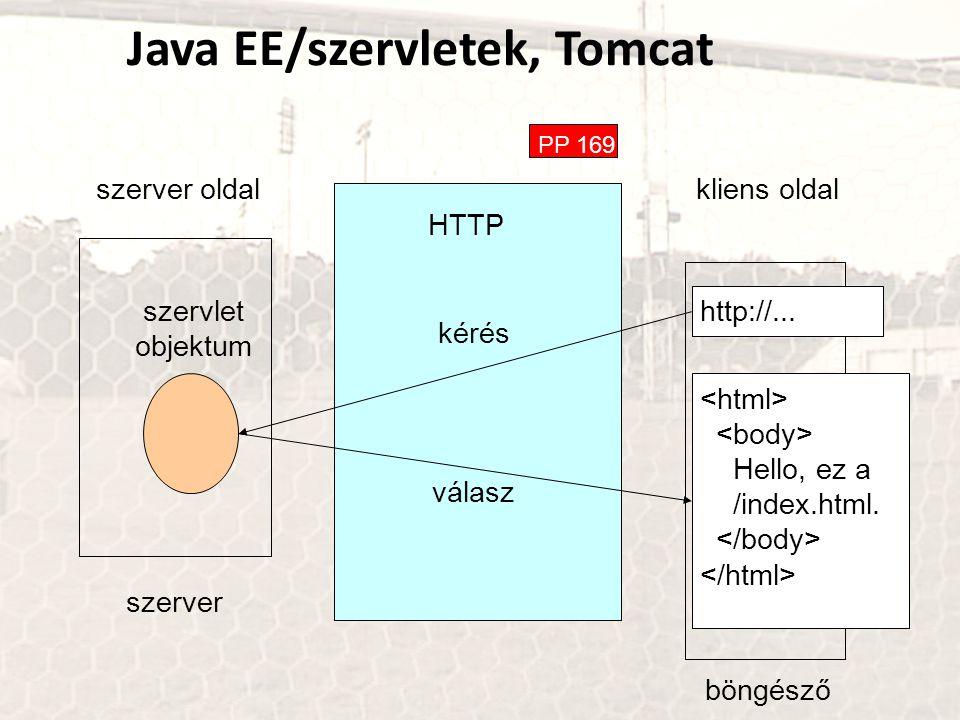 Java EE/szervletek, Tomcat