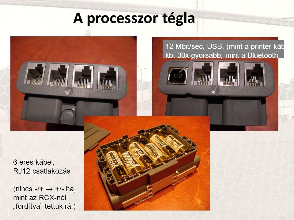A processzor tégla 12 Mbit/sec, USB, (mint a printer kábel)