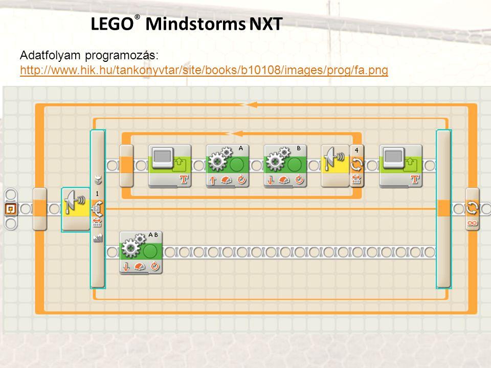 LEGO® Mindstorms NXT Adatfolyam programozás: http://www.hik.hu/tankonyvtar/site/books/b10108/images/prog/fa.png.
