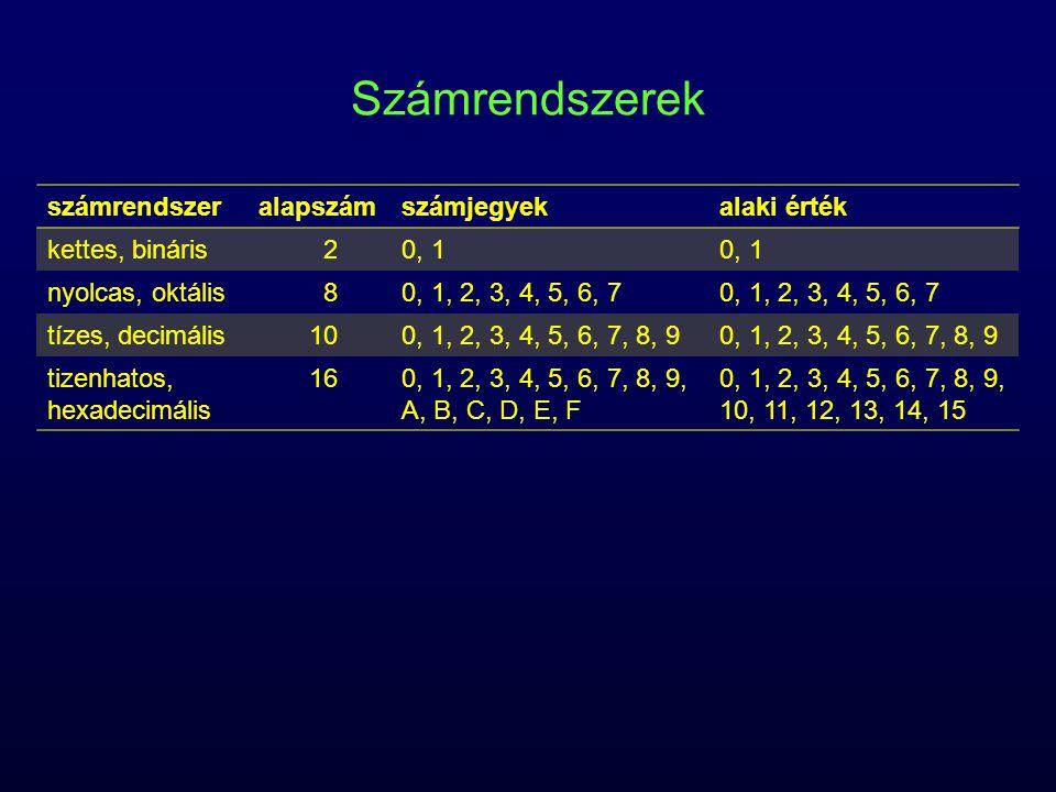 Számrendszerek számrendszer alapszám számjegyek alaki érték