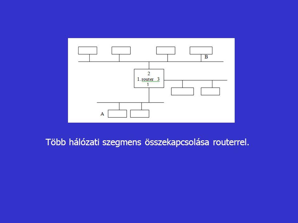 Több hálózati szegmens összekapcsolása routerrel.