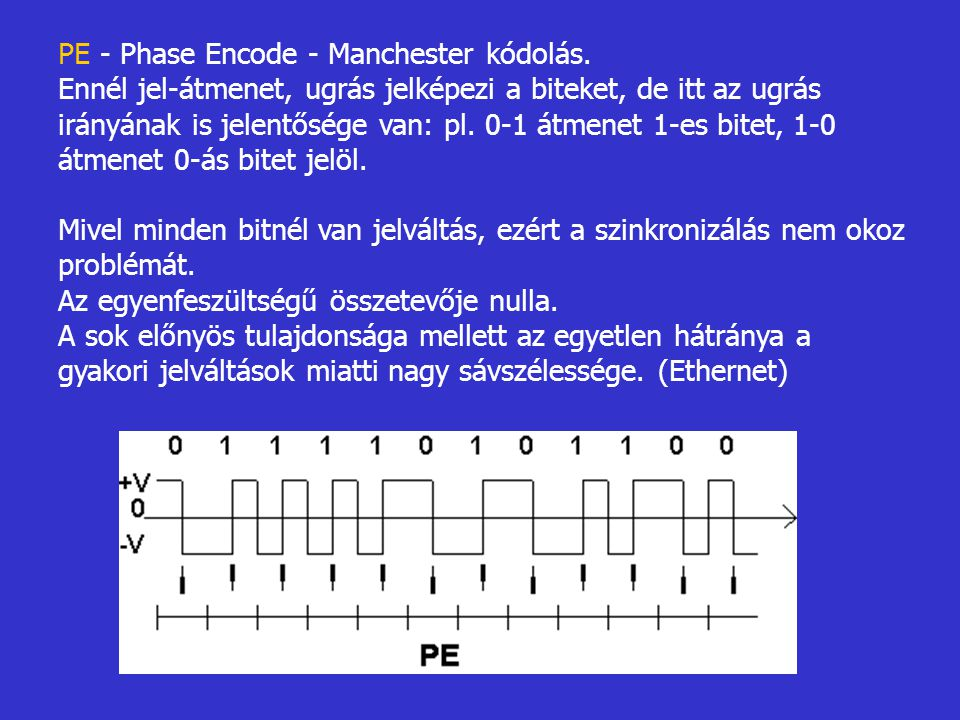 PE - Phase Encode - Manchester kódolás.