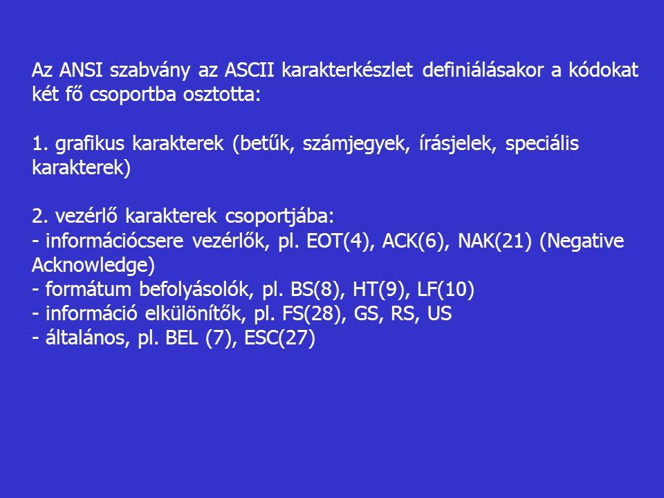 Az ANSI szabvány az ASCII karakterkészlet definiálásakor a kódokat két fő csoportba osztotta: