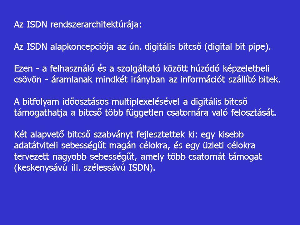 Az ISDN rendszerarchitektúrája: