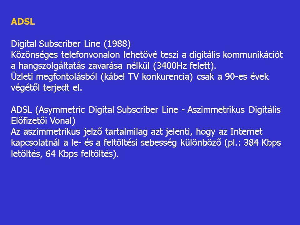 ADSL Digital Subscriber Line (1988)