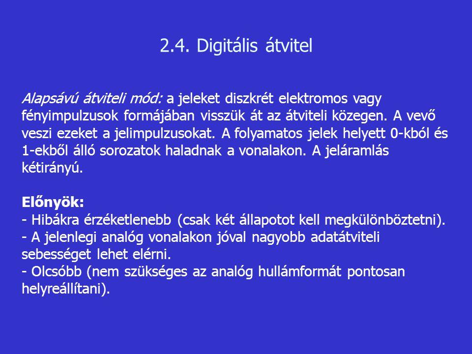 2.4. Digitális átvitel