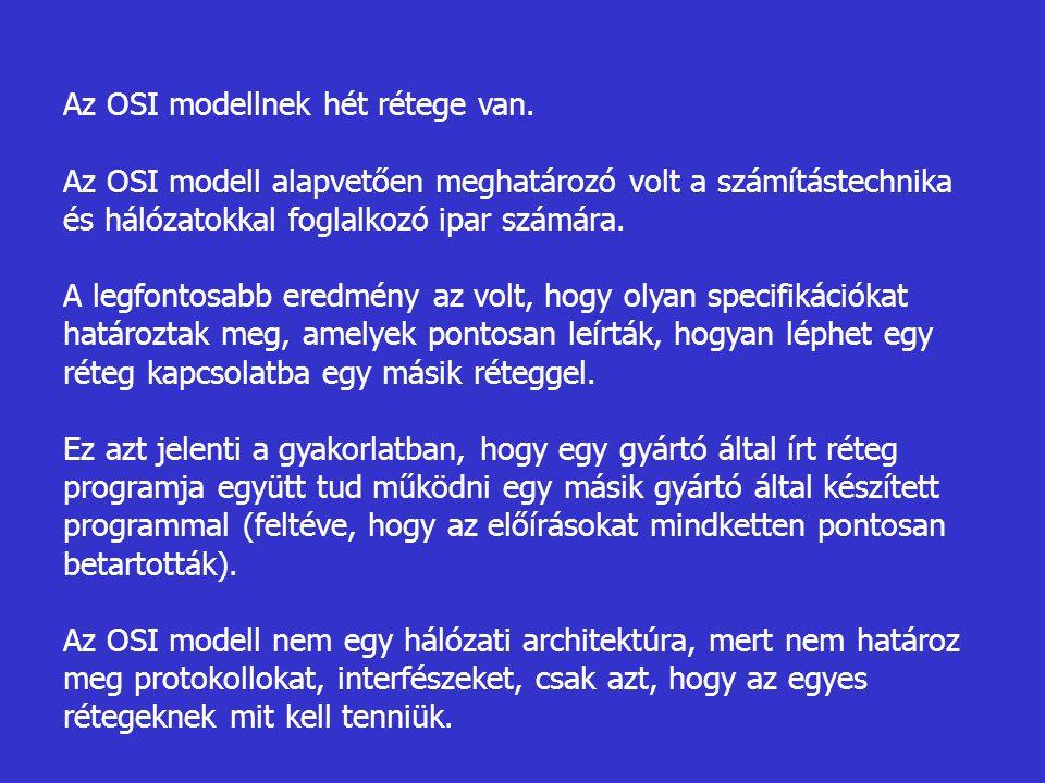 Az OSI modellnek hét rétege van.