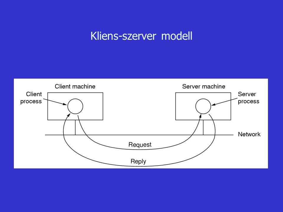 Kliens-szerver modell