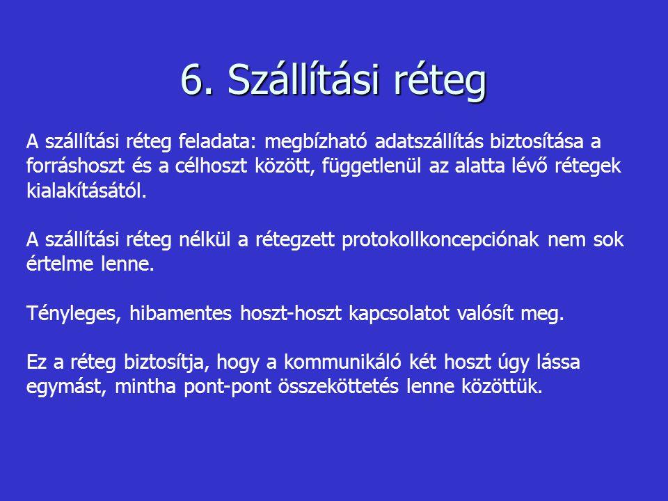 6. Szállítási réteg
