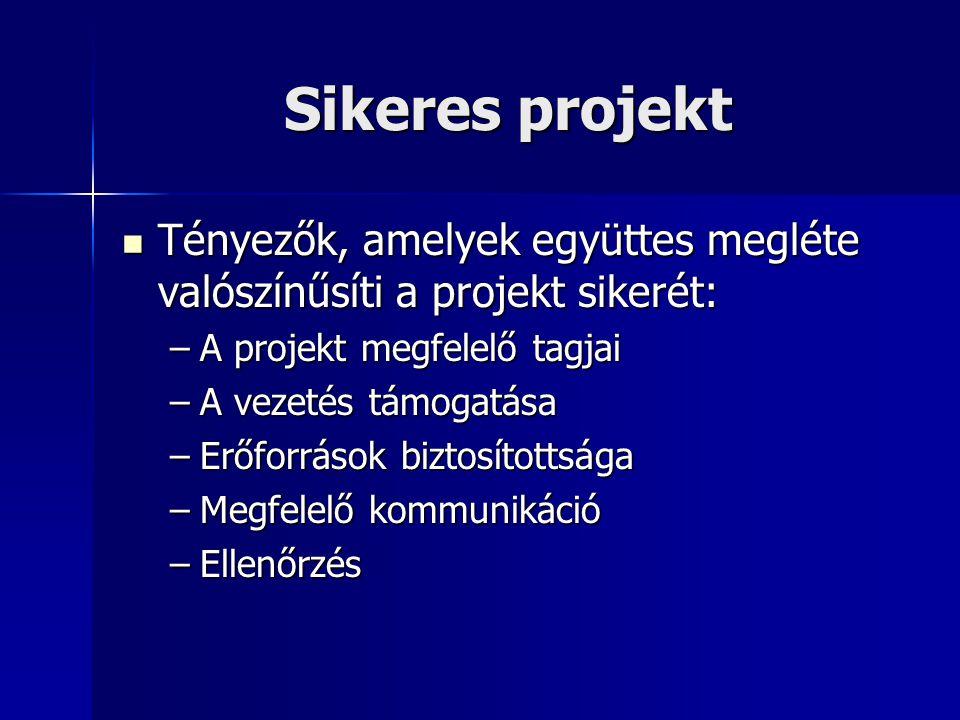 Sikeres projekt Tényezők, amelyek együttes megléte valószínűsíti a projekt sikerét: A projekt megfelelő tagjai.