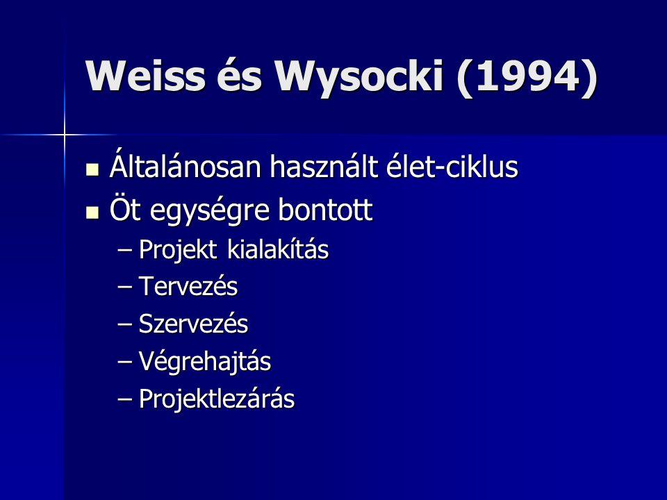 Weiss és Wysocki (1994) Általánosan használt élet-ciklus