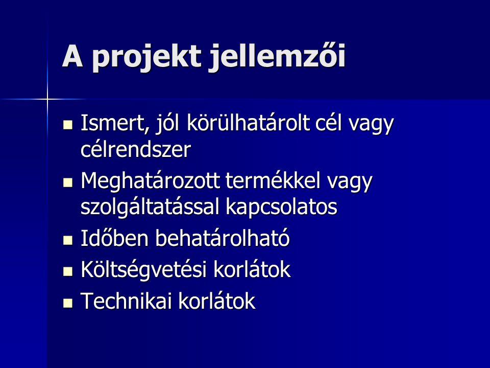 A projekt jellemzői Ismert, jól körülhatárolt cél vagy célrendszer