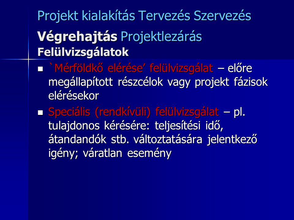 Projekt kialakítás Tervezés Szervezés Végrehajtás Projektlezárás Felülvizsgálatok