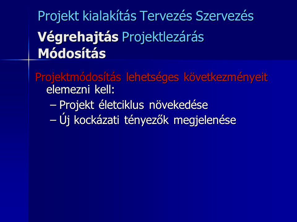 Projekt kialakítás Tervezés Szervezés Végrehajtás Projektlezárás Módosítás