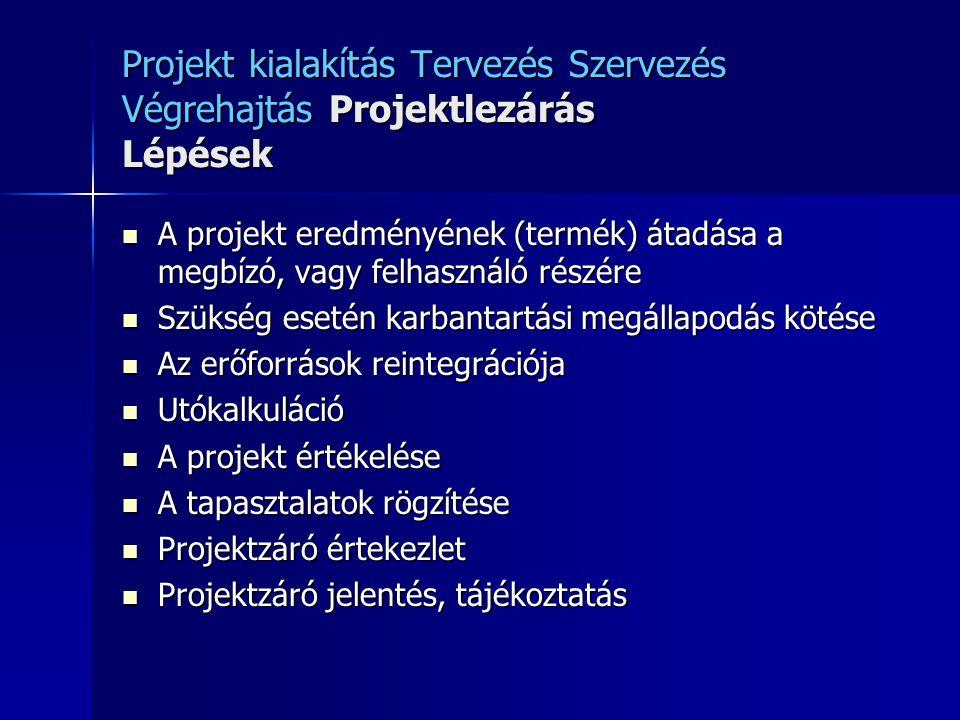 Projekt kialakítás Tervezés Szervezés Végrehajtás Projektlezárás Lépések