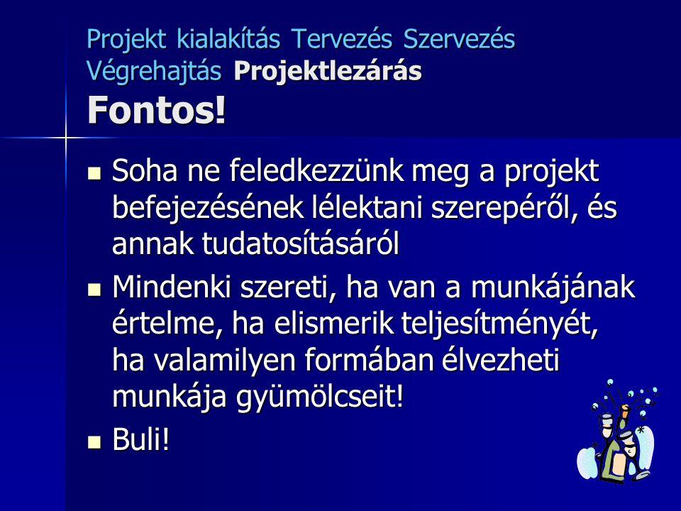 Projekt kialakítás Tervezés Szervezés Végrehajtás Projektlezárás Fontos!