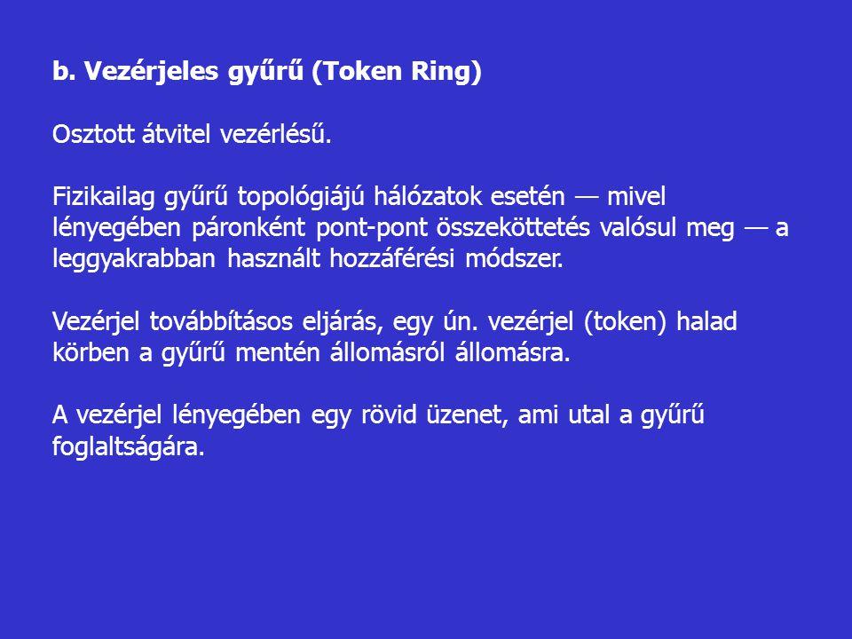 b. Vezérjeles gyűrű (Token Ring)