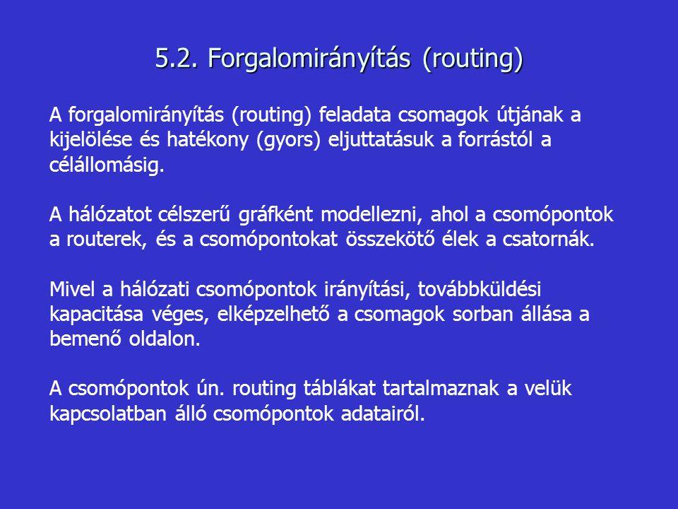 5.2. Forgalomirányítás (routing)