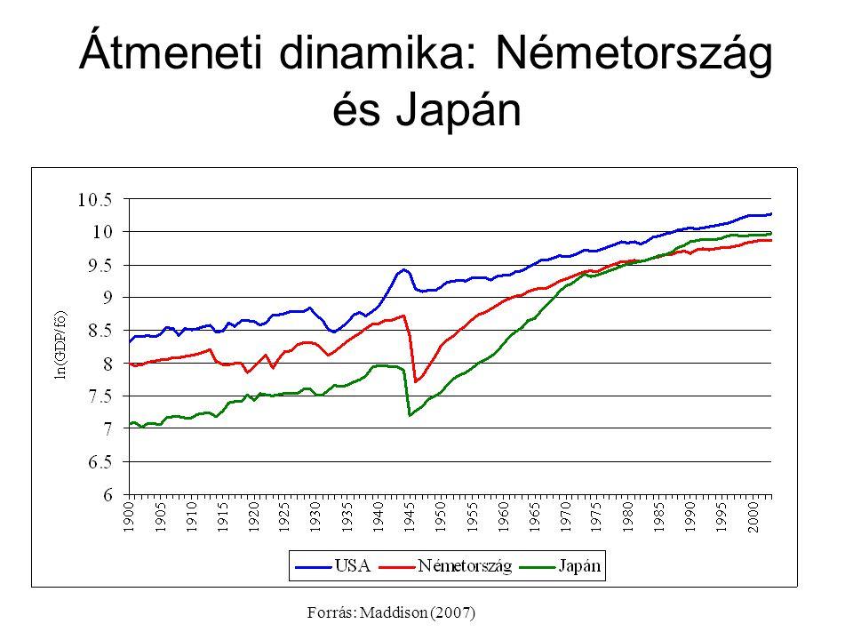 Átmeneti dinamika: Németország és Japán