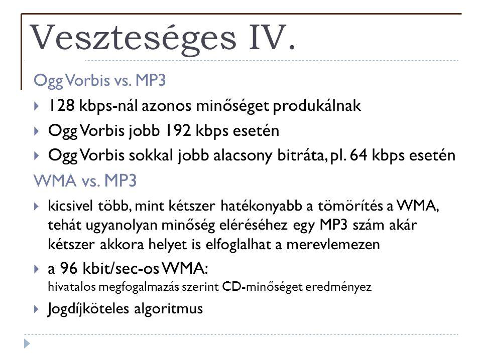 Veszteséges IV. Ogg Vorbis vs. MP3