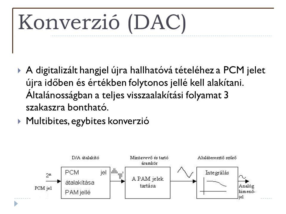 Konverzió (DAC)