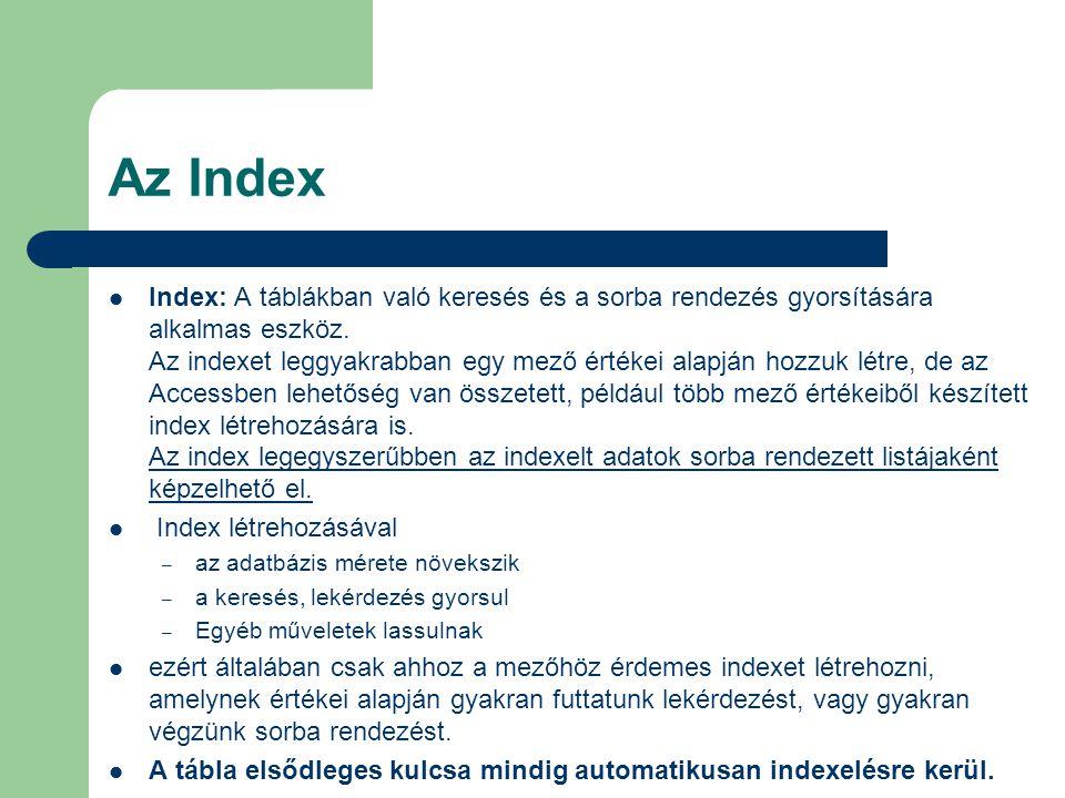 Az Index