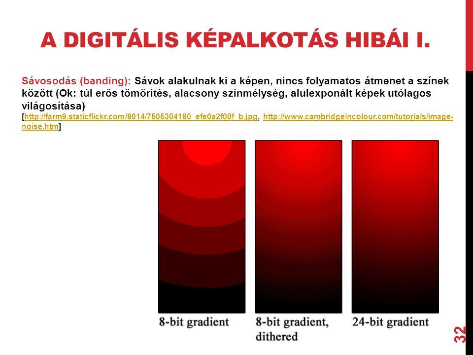 A digitális képalkotás hibái I.