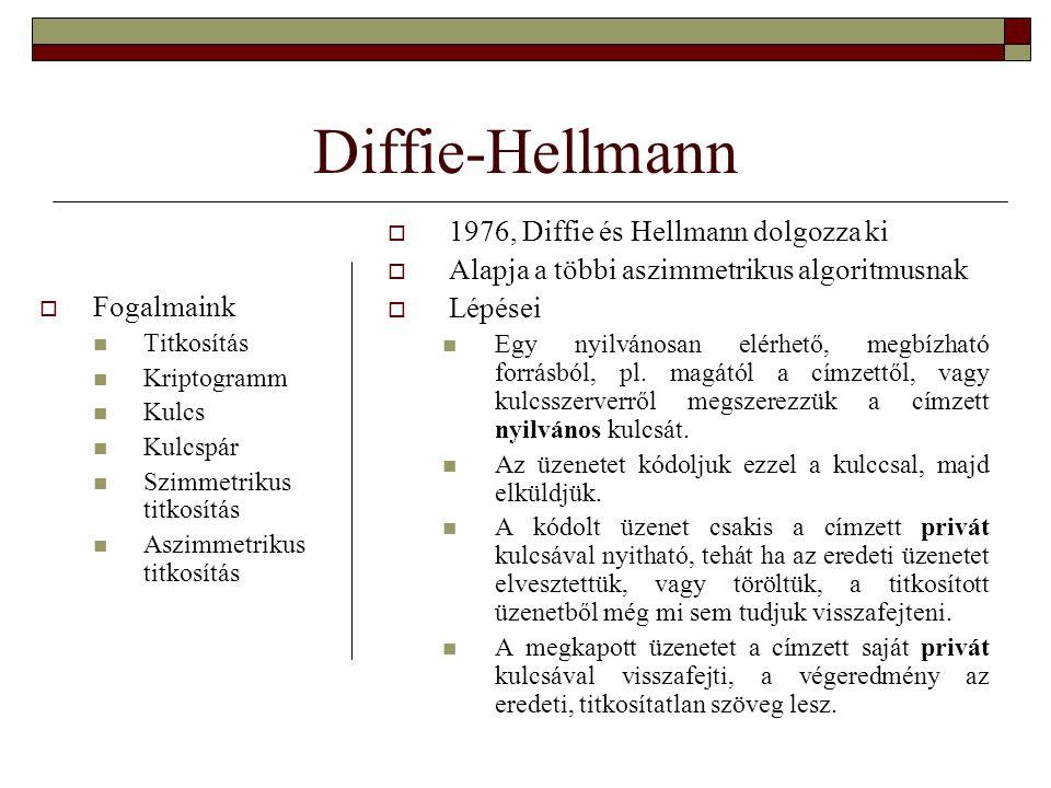 Diffie-Hellmann 1976, Diffie és Hellmann dolgozza ki