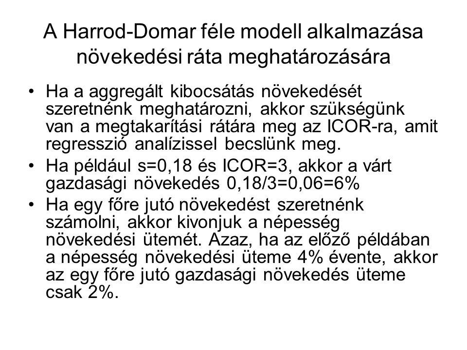 A Harrod-Domar féle modell alkalmazása növekedési ráta meghatározására