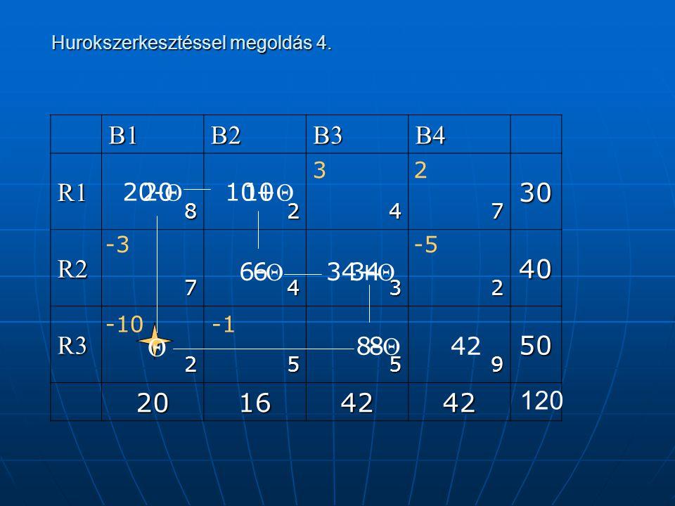 Hurokszerkesztéssel megoldás 4.