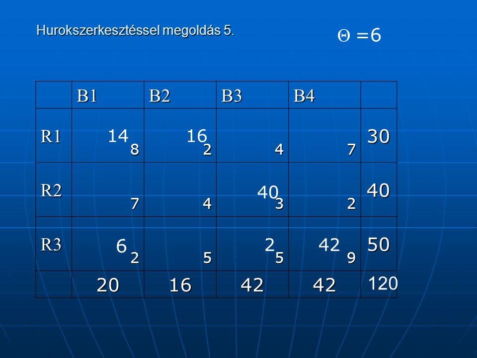 Hurokszerkesztéssel megoldás 5.