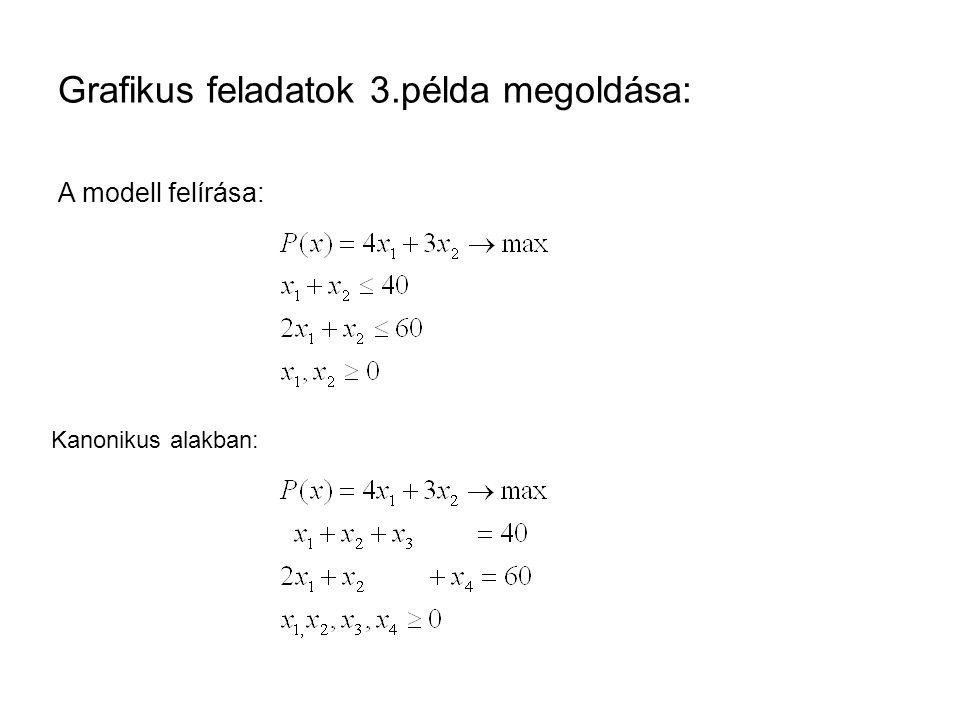Grafikus feladatok 3.példa megoldása: