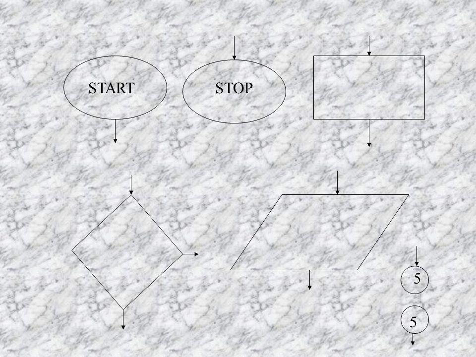 START STOP 5 5