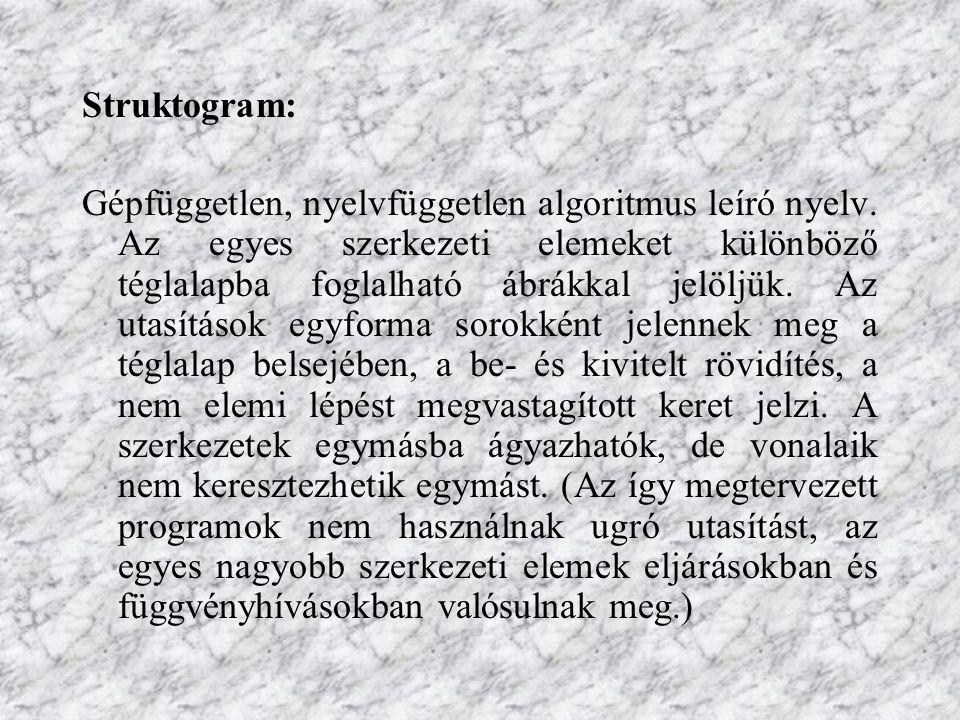 Struktogram: