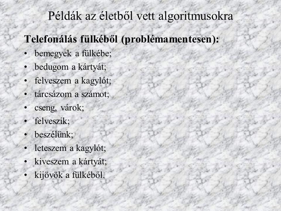 Példák az életből vett algoritmusokra