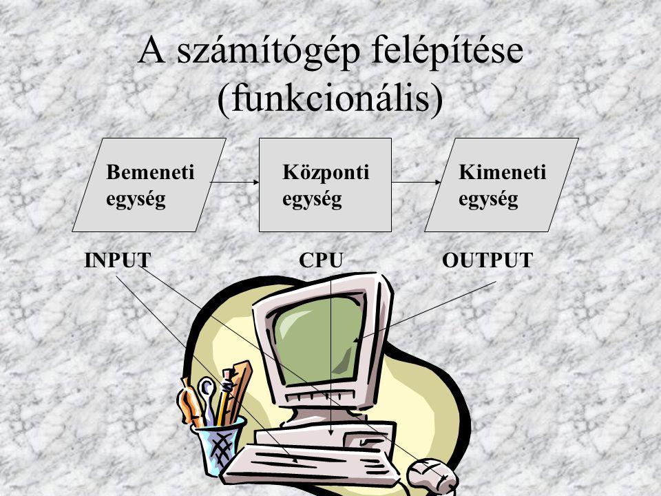 A számítógép felépítése (funkcionális)