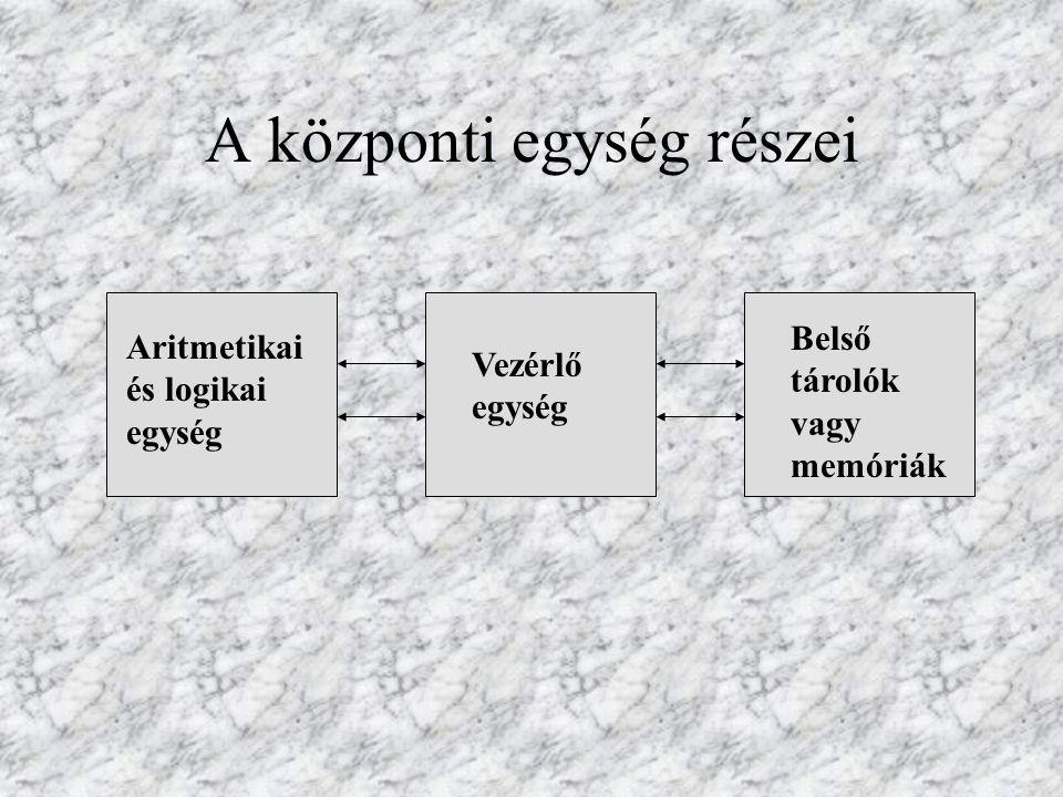 A központi egység részei
