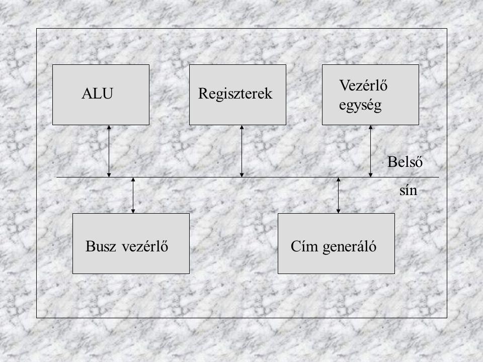 Vezérlő egység ALU Regiszterek Belső sín Busz vezérlő Cím generáló