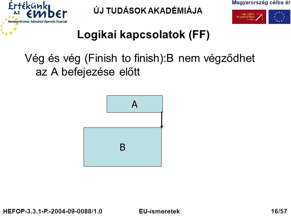 Logikai kapcsolatok (FF)