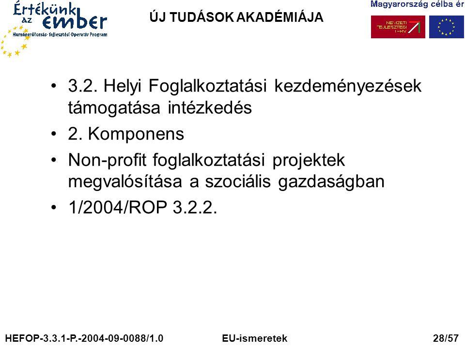 3.2. Helyi Foglalkoztatási kezdeményezések támogatása intézkedés
