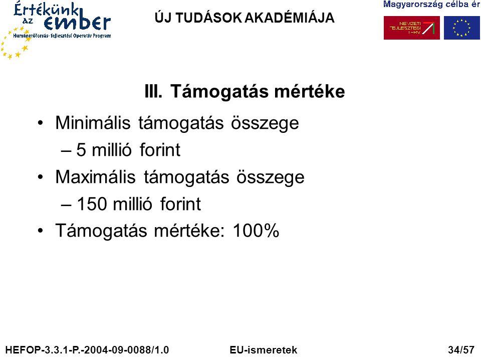 Minimális támogatás összege 5 millió forint