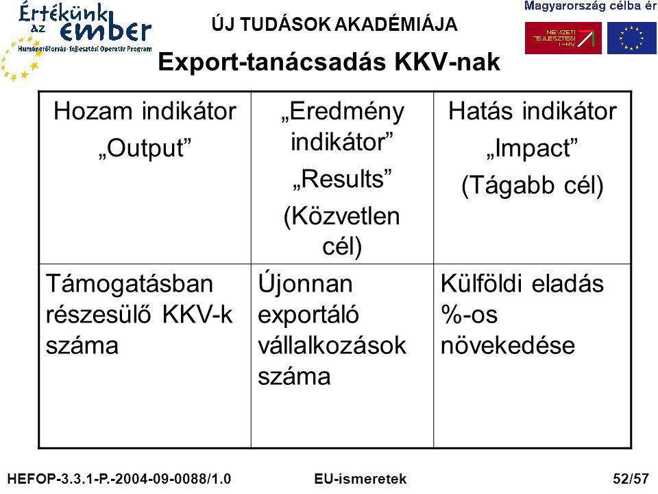 Export-tanácsadás KKV-nak