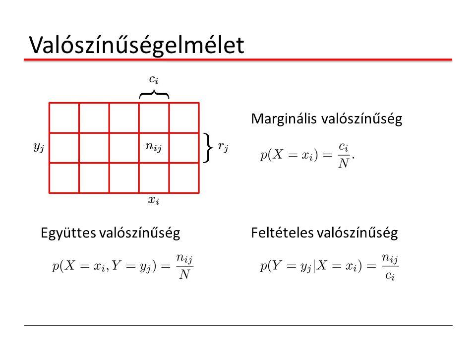 Valószínűségelmélet Marginális valószínűség Feltételes valószínűség