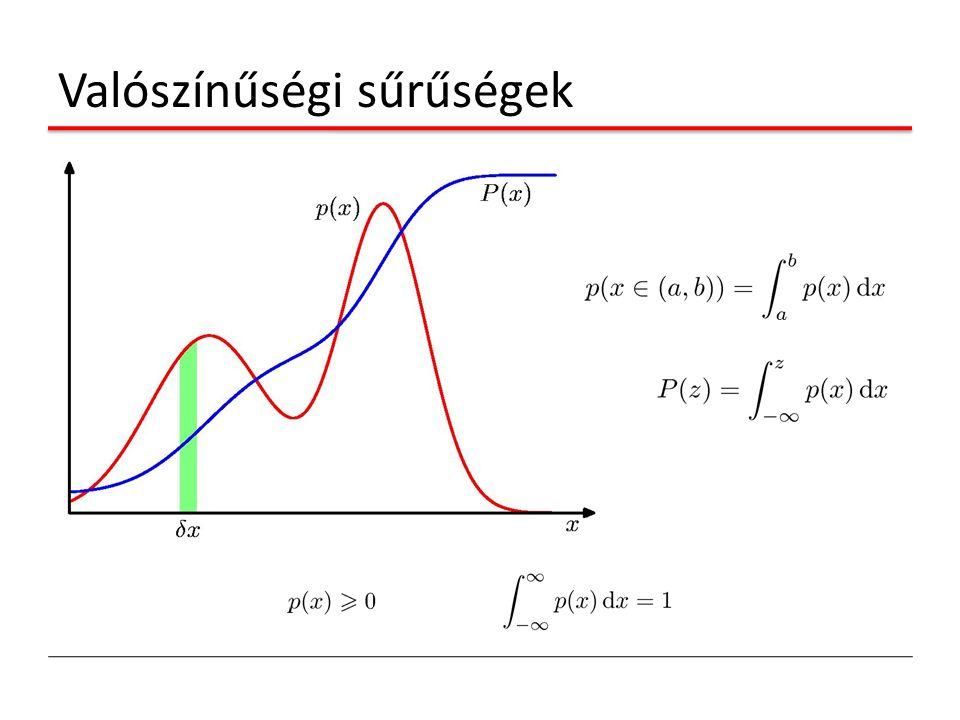 Valószínűségi sűrűségek