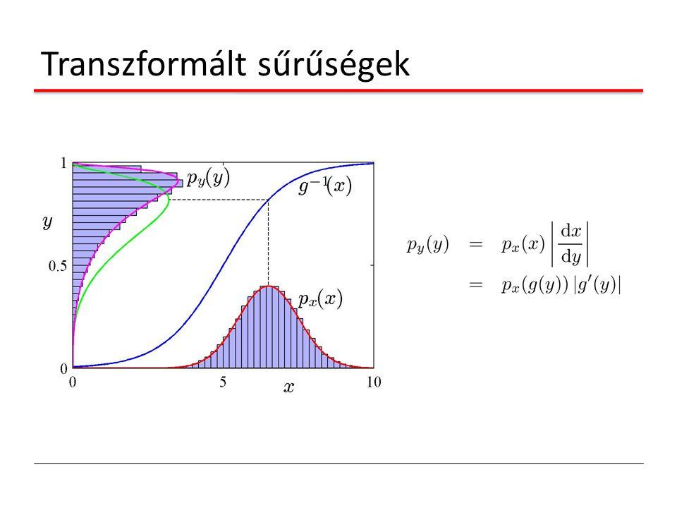 Transzformált sűrűségek