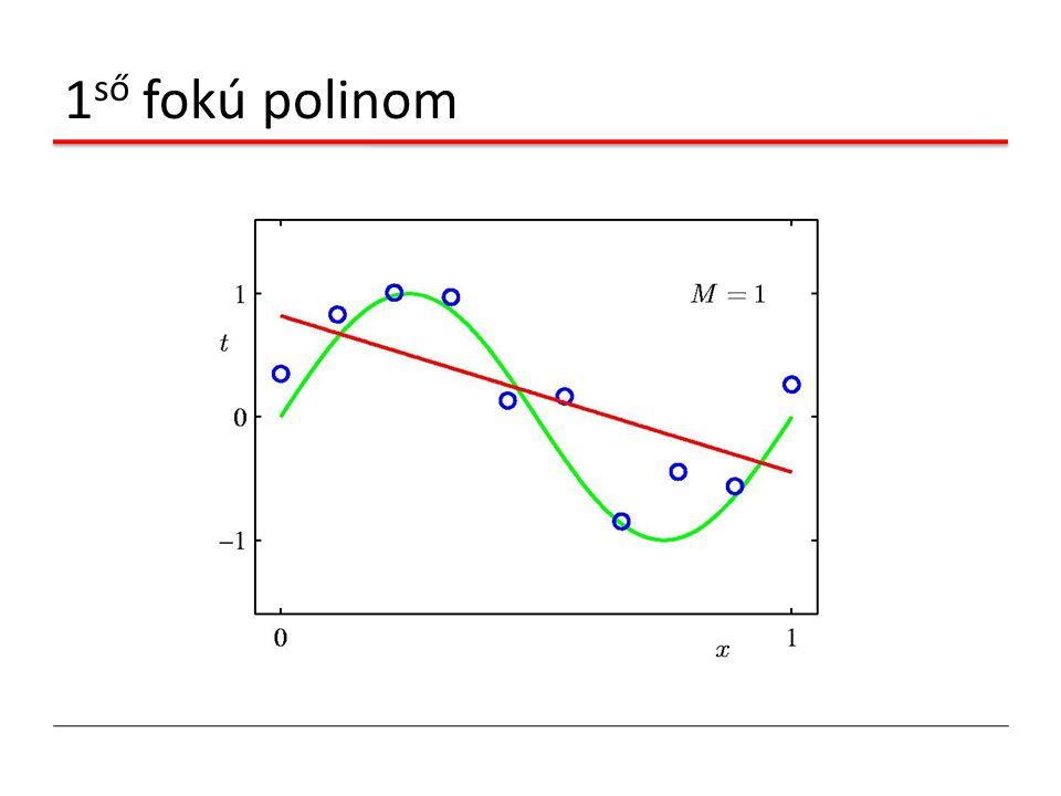 1ső fokú polinom