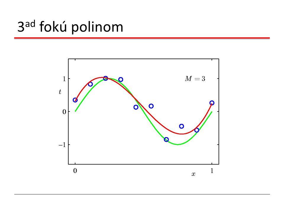 3ad fokú polinom