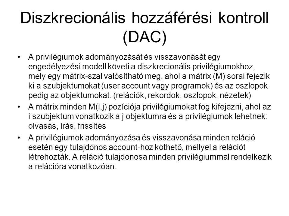 Diszkrecionális hozzáférési kontroll (DAC)