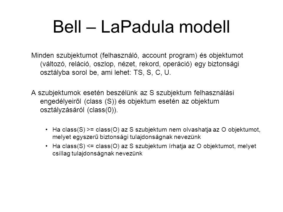 Bell – LaPadula modell