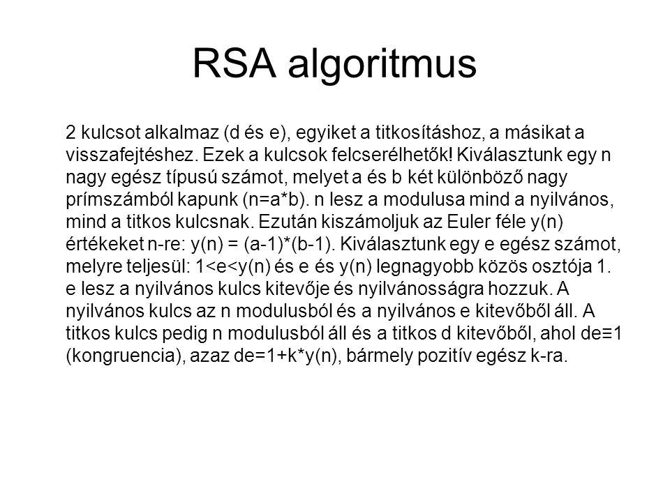 RSA algoritmus